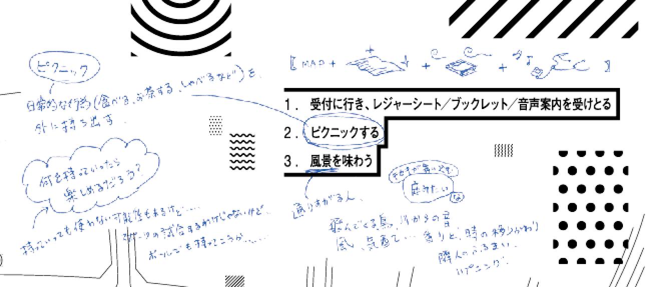 スクリーンショット 2015-09-14 14.33.32